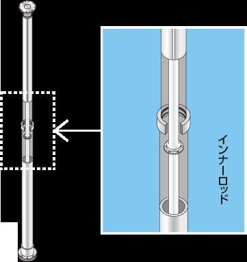 軽量性/伸縮ポール/ユアサ工機
