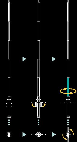 電波測定用伸縮ポールシステム 動作イメージ/ユアサ工機