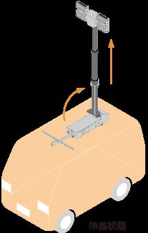 ハイロライト 車載イメージ/伸縮ポール/ユアサ工機
