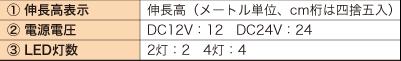 型式制定基準/伸縮ポール/ユアサ工機