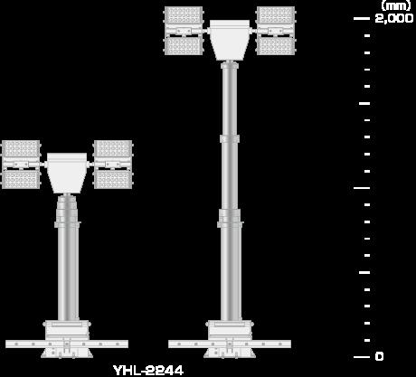 ハイロライト[空圧]仕様/伸縮ポール/ユアサ工機