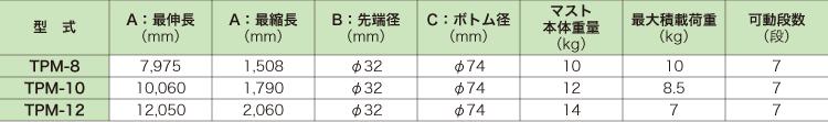 TPMマストシリーズ[空圧]仕様/伸縮ポール/ユアサ工機